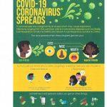 CBHS Further Coronavirus Info – 18 Mar '20