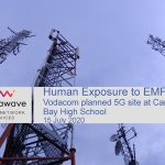 CBHS Human Exposure to 5G EMF levels – 7 August '20